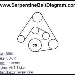 2005 Mazda 6 Belt Diagram 2000 Buick Century Wiring » 2006 Lucerne Serpentine For V6 3.8 Liter Engine