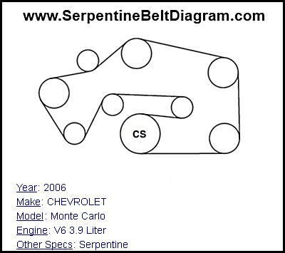 » 2006 CHEVROLET Monte Carlo Serpentine Belt Diagram for