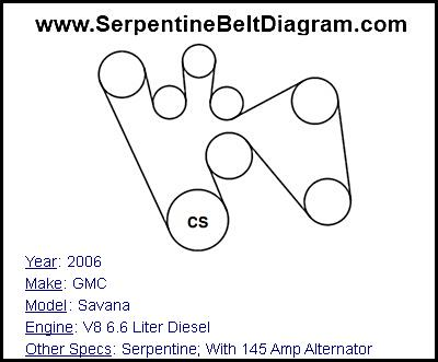 » 2006 GMC Savana Serpentine Belt Diagram for V8 6.6 Liter