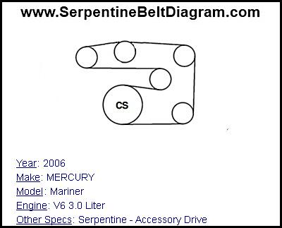 » 2006 MERCURY Mariner Serpentine Belt Diagram for V6 3.0