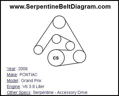 » 2006 PONTIAC Grand Prix Serpentine Belt Diagram for V6 3