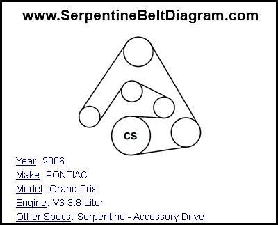 chrysler 3 8 serpentine belt diagram 1986 ford ranger wiring » 2006 pontiac grand prix for v6 3.8 liter engine