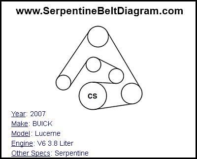 » 2007 BUICK Lucerne Serpentine Belt Diagram for V6 3.8