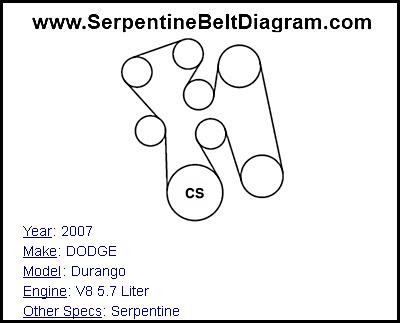 » 2007 DODGE Durango Serpentine Belt Diagram for V8 5.7