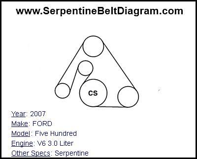 » 2007 FORD Five Hundred Serpentine Belt Diagram for V6 3