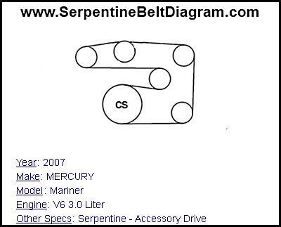 » 2007 MERCURY Mariner Serpentine Belt Diagram for V6 3.0