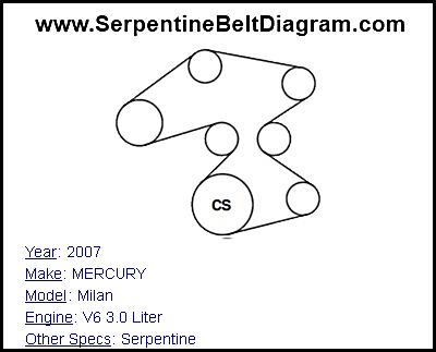 » 2007 MERCURY Milan Serpentine Belt Diagram for V6 3.0