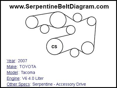 » 2007 TOYOTA Tacoma Serpentine Belt Diagram for V6 4.0