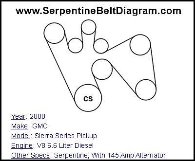 Acadia Serpentine Belt, Acadia, Free Engine Image For User