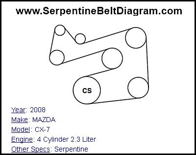 » 2008 MAZDA CX-7 Serpentine Belt Diagram for 4 Cylinder 2