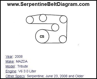 » 2008 MAZDA Tribute Serpentine Belt Diagram for V6 3.0