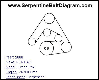 » 2008 PONTIAC Grand Prix Serpentine Belt Diagram for V6 3