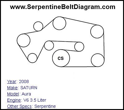 » 2008 SATURN Aura Serpentine Belt Diagram for V6 3.5