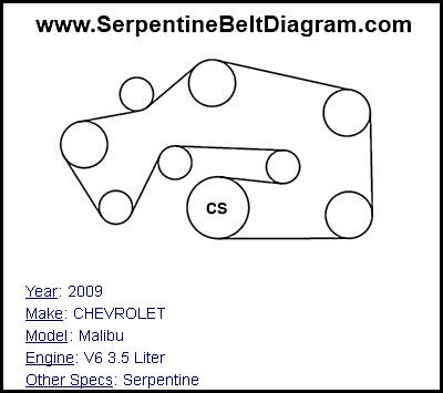 » 2009 CHEVROLET Malibu Serpentine Belt Diagram for V6 3.5