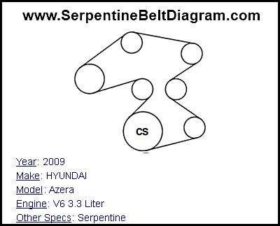 » 2009 HYUNDAI Azera Serpentine Belt Diagram for V6 3.3