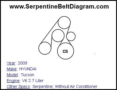 » 2009 HYUNDAI Tucson Serpentine Belt Diagram for V6 2.7