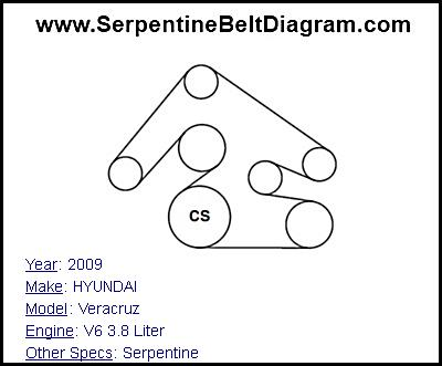 » 2009 HYUNDAI Veracruz Serpentine Belt Diagram for V6 3.8