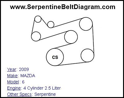 » 2009 MAZDA 6 Serpentine Belt Diagram for 4 Cylinder 2.5
