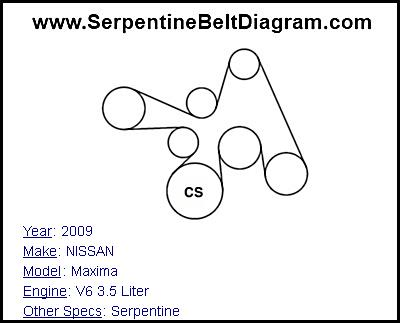 » 2009 NISSAN Maxima Serpentine Belt Diagram for V6 3.5