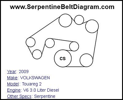 Bmw 535i Fuse Diagram BMW 135I Fuse Diagram Wiring Diagram