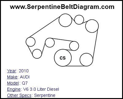 » 2010 AUDI Q7 Serpentine Belt Diagram for V6 3.0 Liter