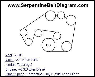 Jaguar 3 0 Liter Engine Nissan 3.0 Engine Wiring Diagram