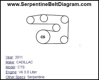 » 2011 CADILLAC CTS Serpentine Belt Diagram for V6 3.0