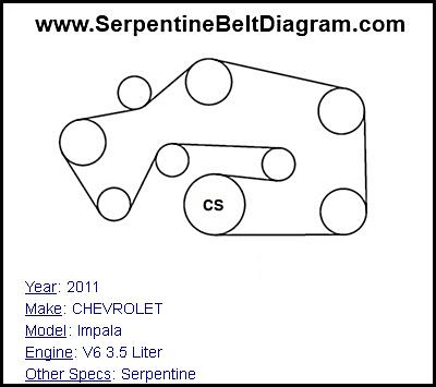 » 2011 CHEVROLET Impala Serpentine Belt Diagram for V6 3.5