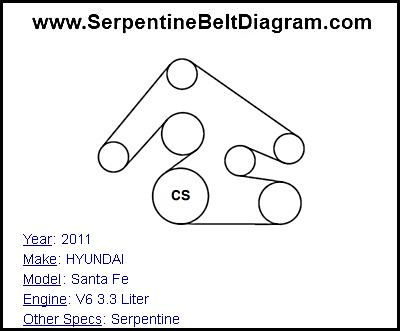 Hyundai Tiburon Engine Diagram, Hyundai, Free Engine Image