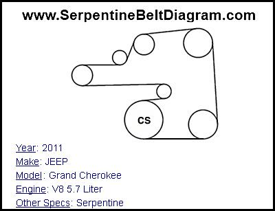 » 2011 JEEP Grand Cherokee Serpentine Belt Diagram for V8