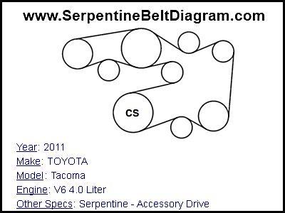 » 2011 TOYOTA Tacoma Serpentine Belt Diagram for V6 4.0