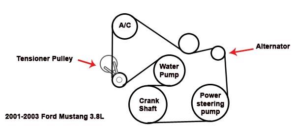 3.8 Liter ford windstar serpentine belt schematic