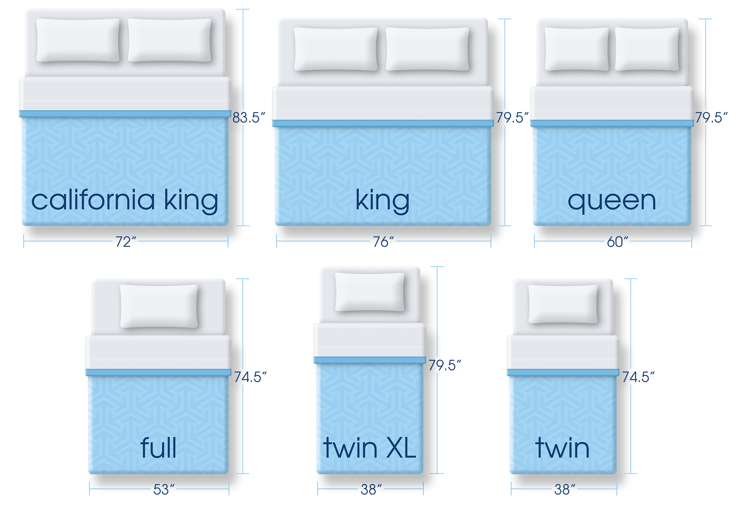 What Are The Dimensions Of A Queen Size Mattress
