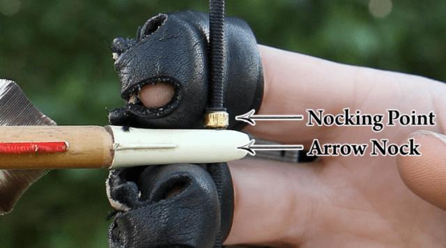 Tekhnik Nocking Dalam Panahan
