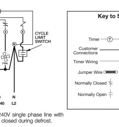 kenmore refrigerator defrost timer wiring diagram schematic diagramcommercial defrost timer wiring wiring diagram detailed refrigeration compressor [ 1659 x 891 Pixel ]
