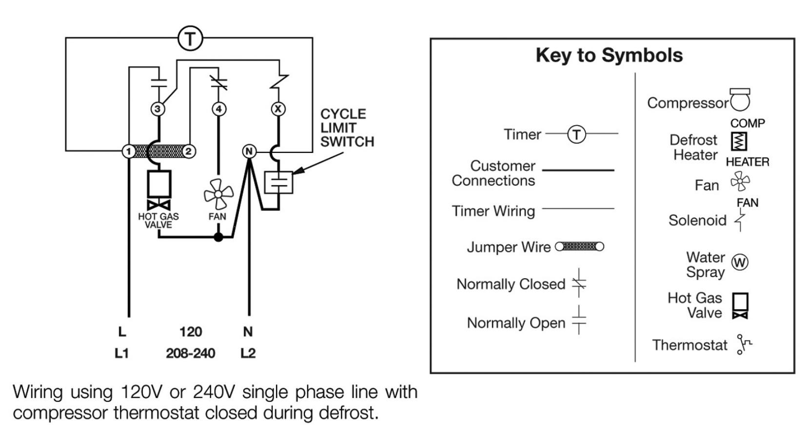 hight resolution of kenmore refrigerator defrost timer wiring diagram schematic diagramcommercial defrost timer wiring wiring diagram detailed refrigeration compressor