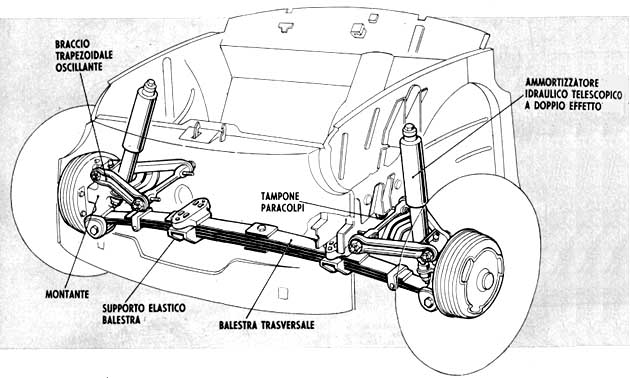 BALESTRA SOSPENSIONE ANTERIORE FIAT 500 D F L R
