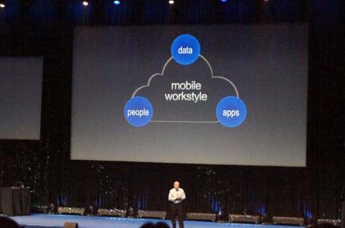 Il Personal Cloud: persone, dati, applicazioni