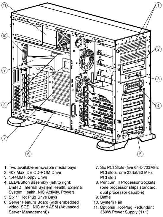 HP Proliant ML350 G2 Quickspecs