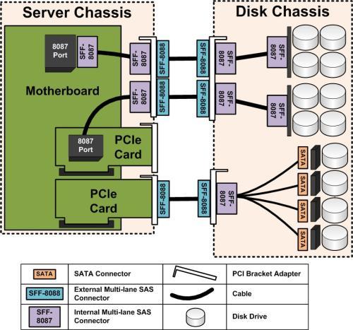 small resolution of jbod wiring diagram servethehome ssh wiring diagram jbod wiring diagram