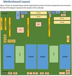 project olympus motherboard diagram p 4 [ 1011 x 830 Pixel ]