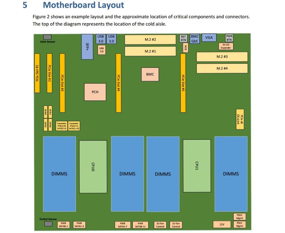 medium resolution of project olympus motherboard diagram p 4