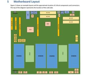 Project Olympus Motherboard Diagram P 4  ServeTheHome