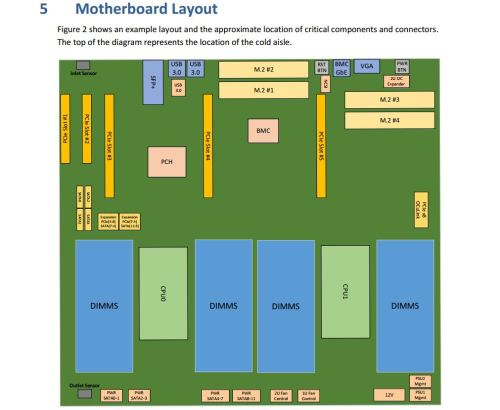small resolution of project olympus motherboard diagram p 4