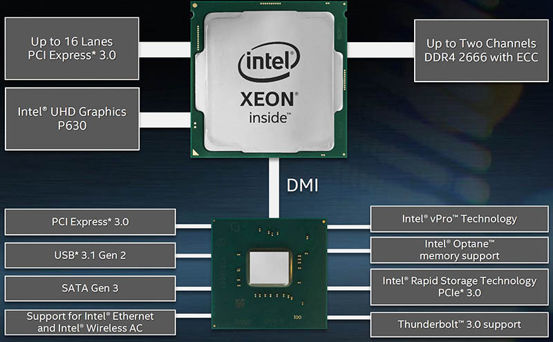 Intel Motherboard Block Diagram Also Intel Haswell Block Diagram