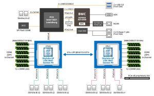 Gigabyte G481S80 8x NVIDIA Tesla GPU Server Review the DGX15