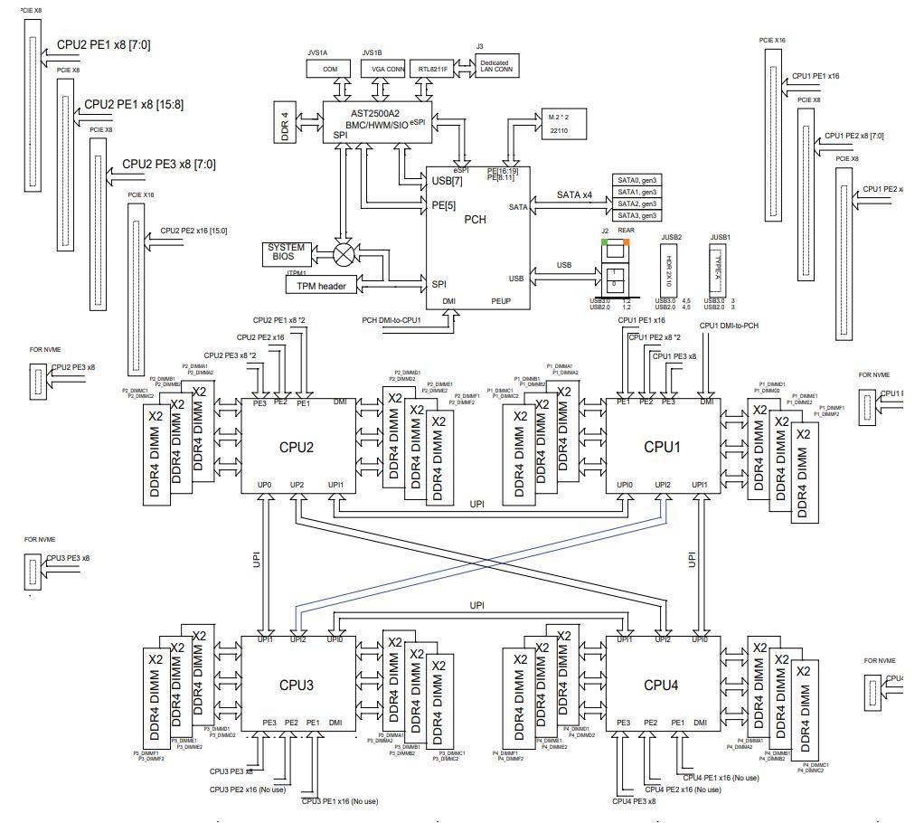 8 Qam Block Diagram