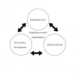 Engine Systems Innovation Innovation Power wiring diagram