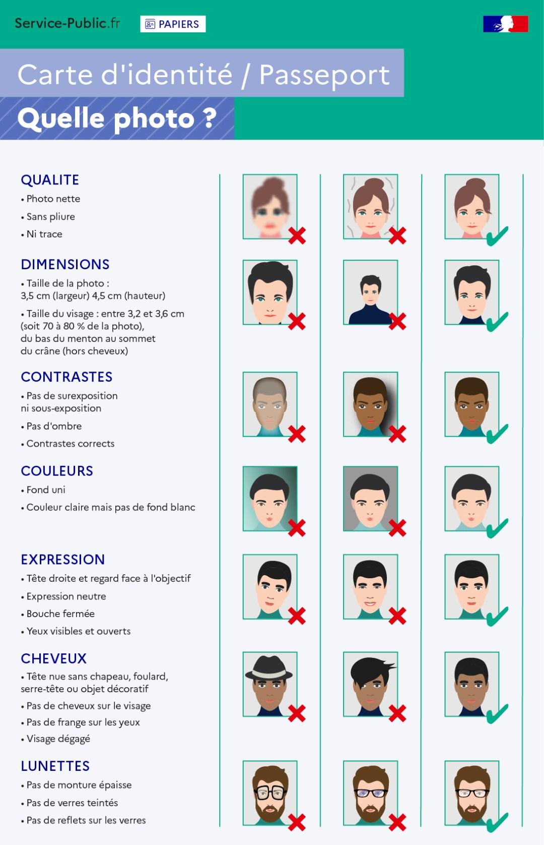 Exemples de photos acceptées ou refusées (lunette, visage, sourire....)