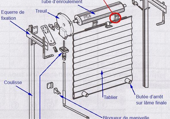 Comment Reparer Volet Roulant Manuel Service Minut